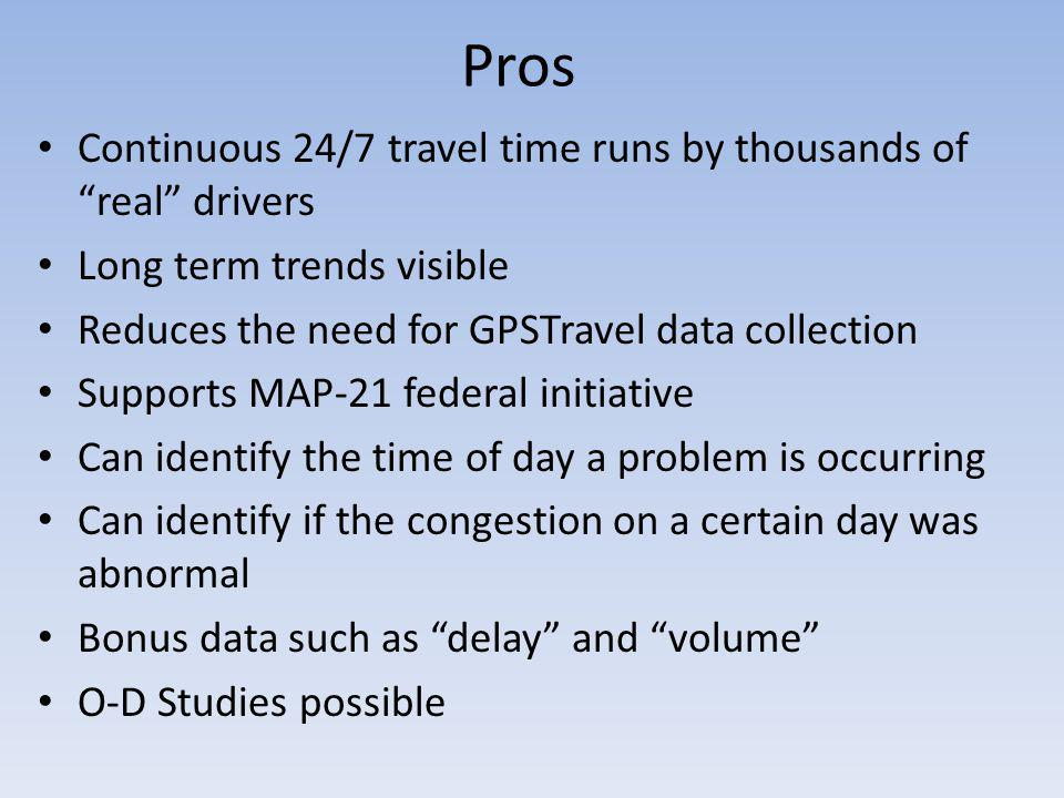 Pros Continuous 24/7 travel time runs by thousands of real drivers Long term trends visible Reduces the need for GPSTravel data collection Supports MA