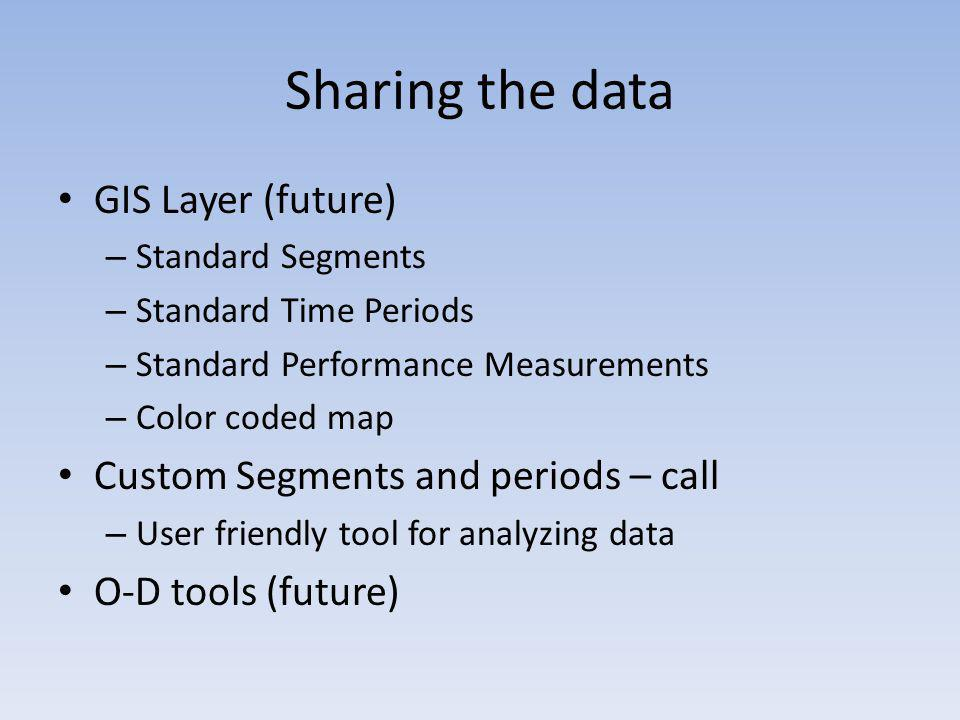 Sharing the data GIS Layer (future) – Standard Segments – Standard Time Periods – Standard Performance Measurements – Color coded map Custom Segments