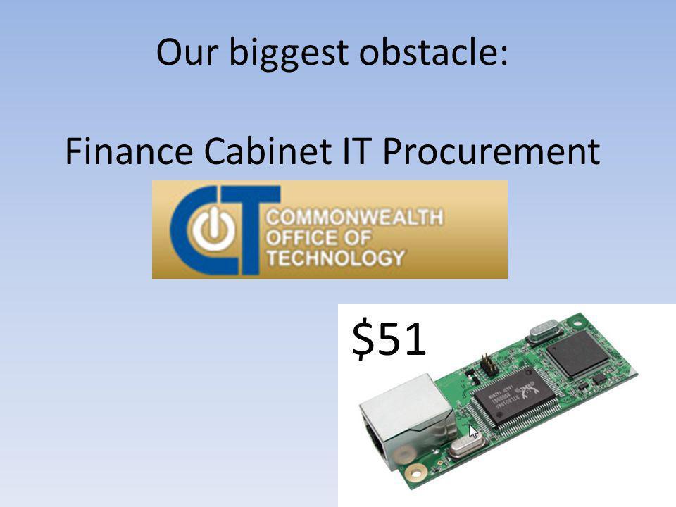 Our biggest obstacle: Finance Cabinet IT Procurement $51