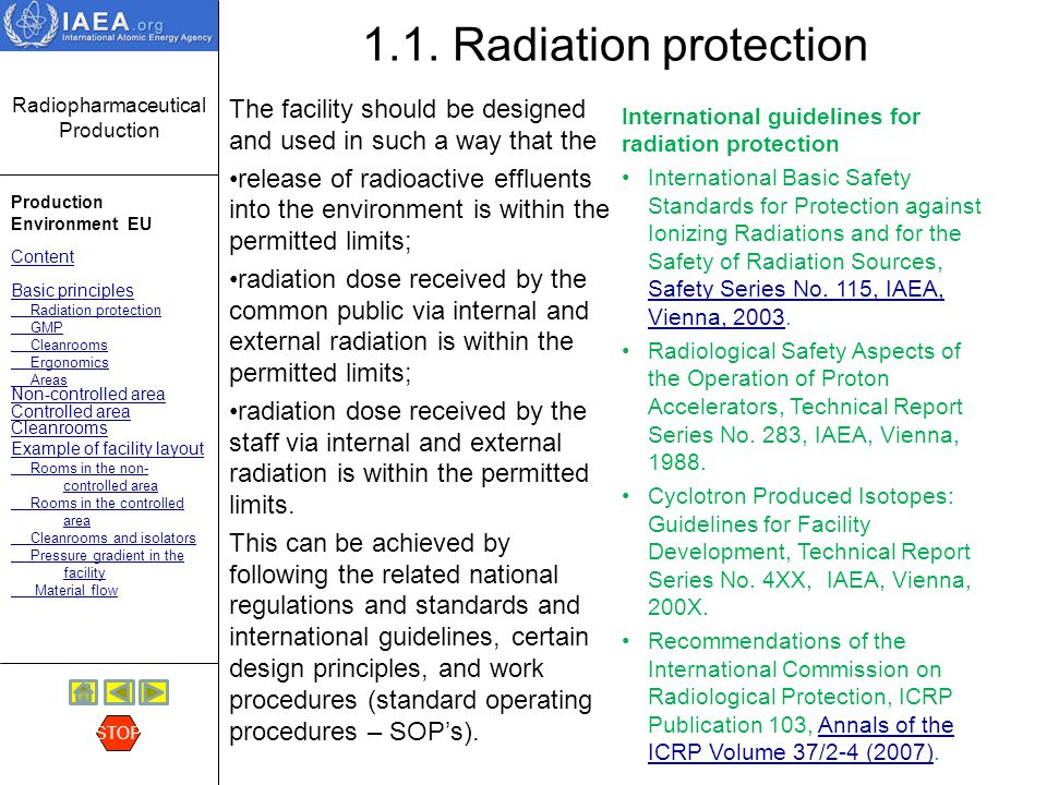 Radiopharmaceutical Production Production Environment EU Content Basic principles Radiation protection GMP Cleanrooms Ergonomics Areas Non-controlled