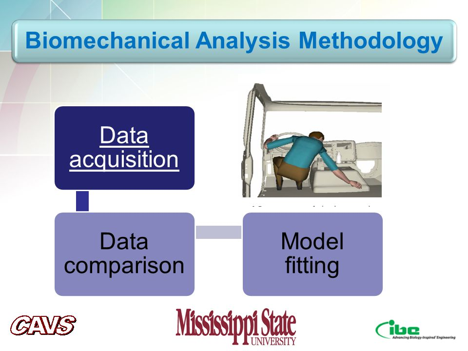 Biomechanical Analysis Methodology Data acquisition Data comparison Model fitting