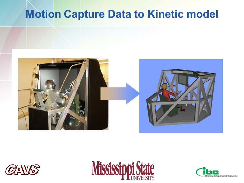 Motion Capture Data to Kinetic model