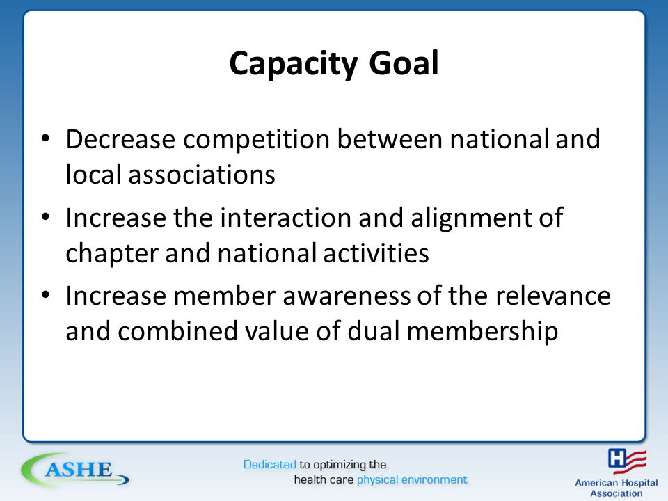 Capacity Goal Decrease competition between national and local associations Increase the interaction and alignment of chapter and national activities Increase member awareness of the relevance and combined value of dual membership