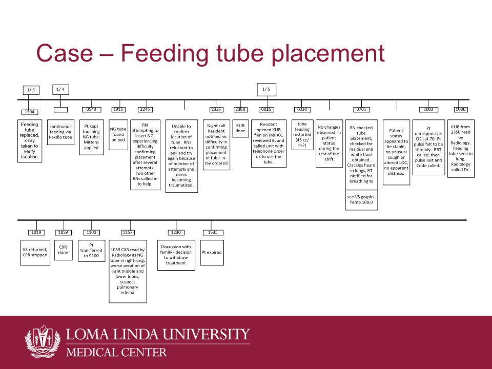 Case – Feeding tube placement