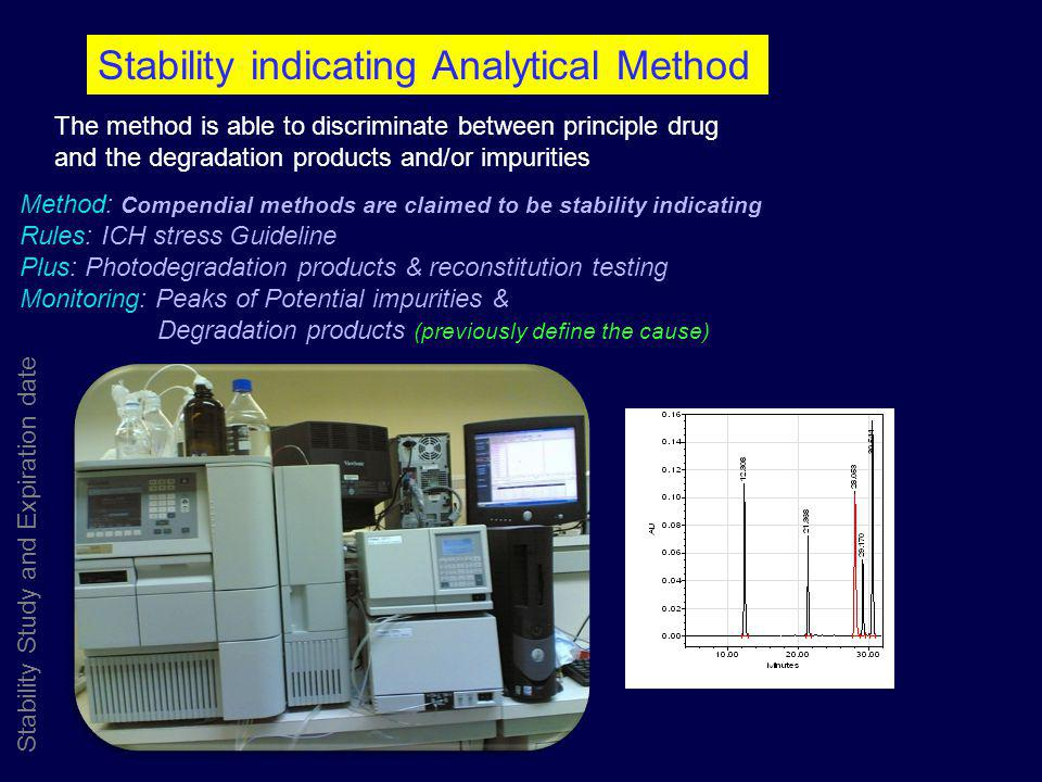 Stability Study and Expiration date Stability indicating Analytical Method The method is able to discriminate between principle drug and the degradati
