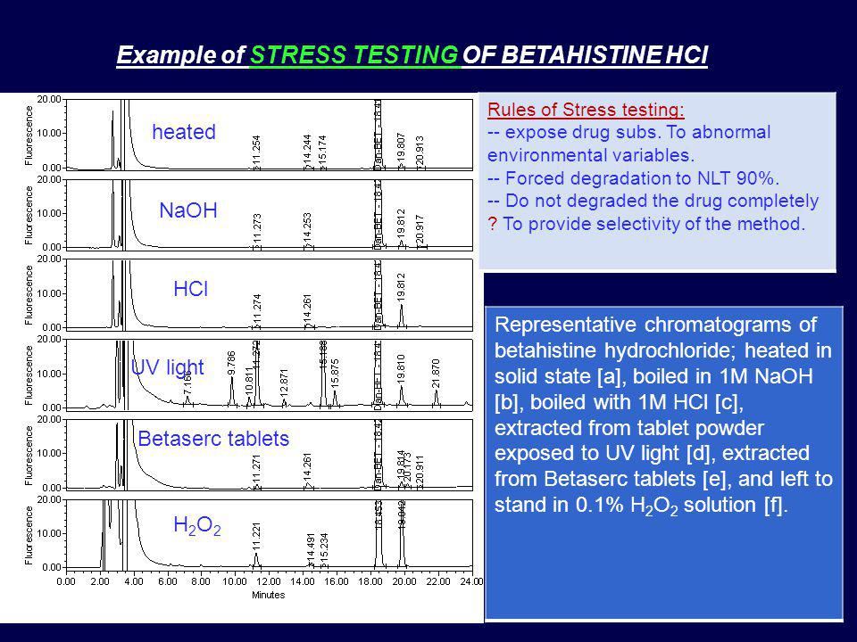 Stability Study and Expiration date Rules of Stress testing: -- expose drug subs. To abnormal environmental variables. -- Forced degradation to NLT 90
