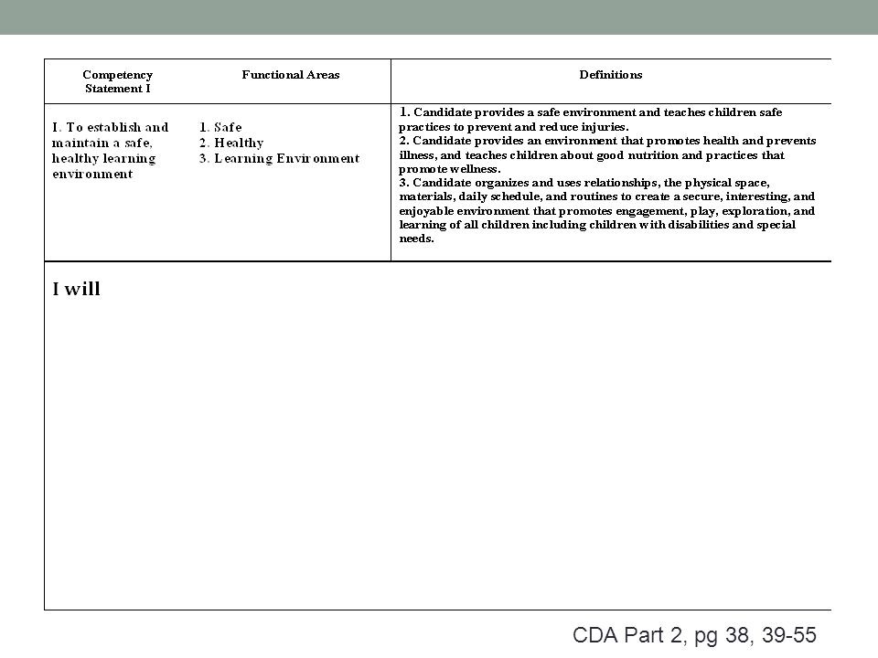 CDA Part 2, pg 38, 39-55