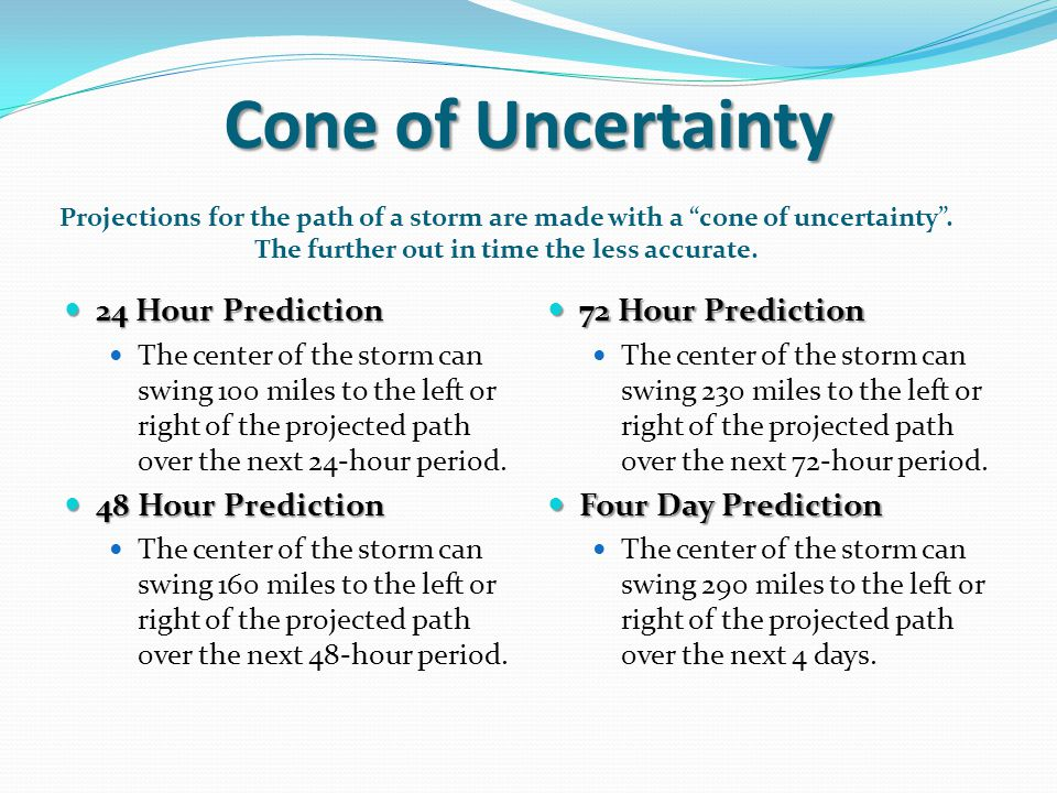 Cone of Uncertainty Projections for the path of a storm are made with a cone of uncertainty.