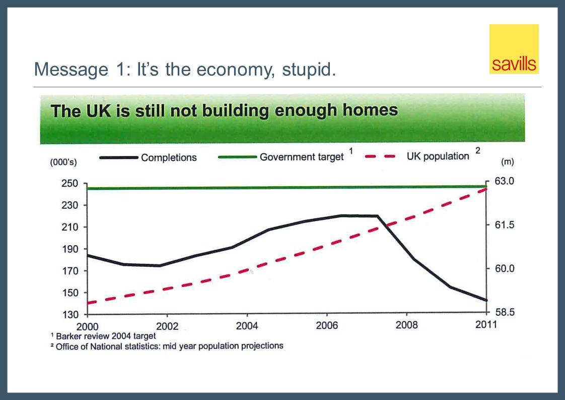 Message 1: Its the economy, stupid.
