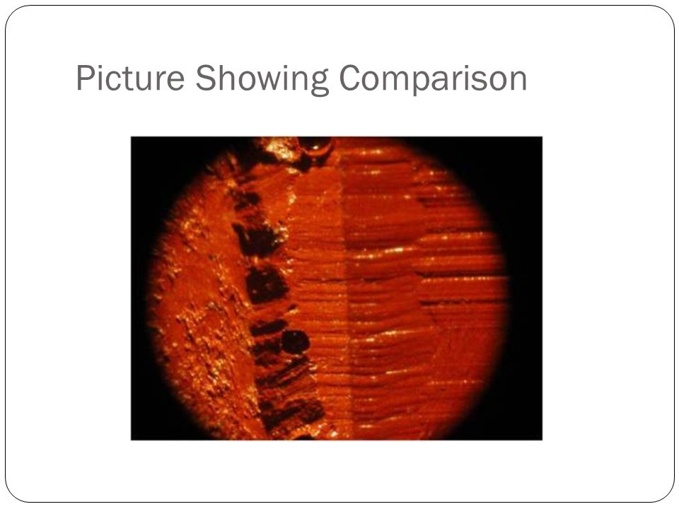 Picture Showing Comparison