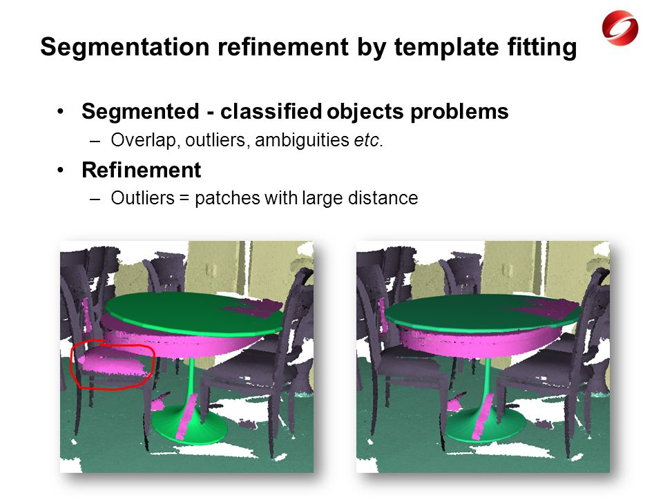Segmented - classified objects problems –Overlap, outliers, ambiguities etc.
