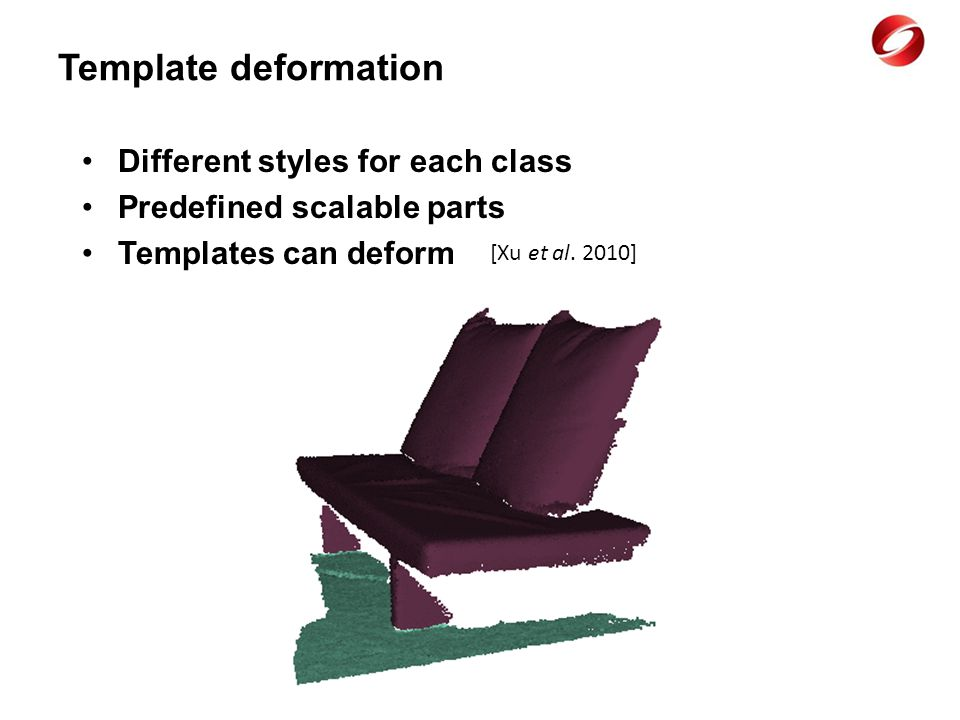 Template deformation Different styles for each class Predefined scalable parts Templates can deform [Xu et al.