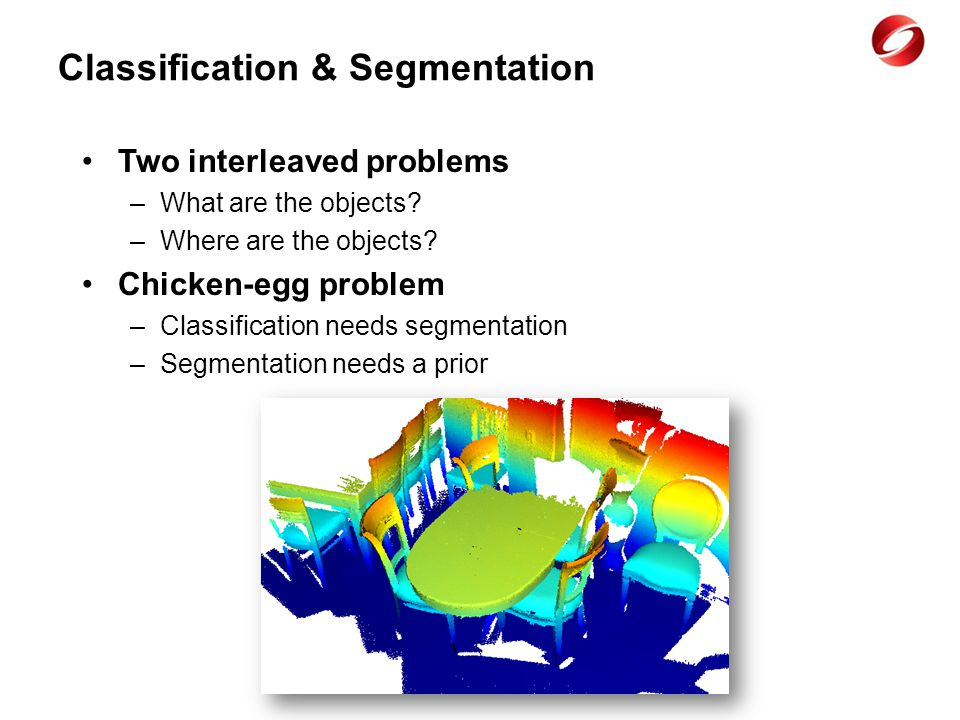 Classification & Segmentation Two interleaved problems –What are the objects.