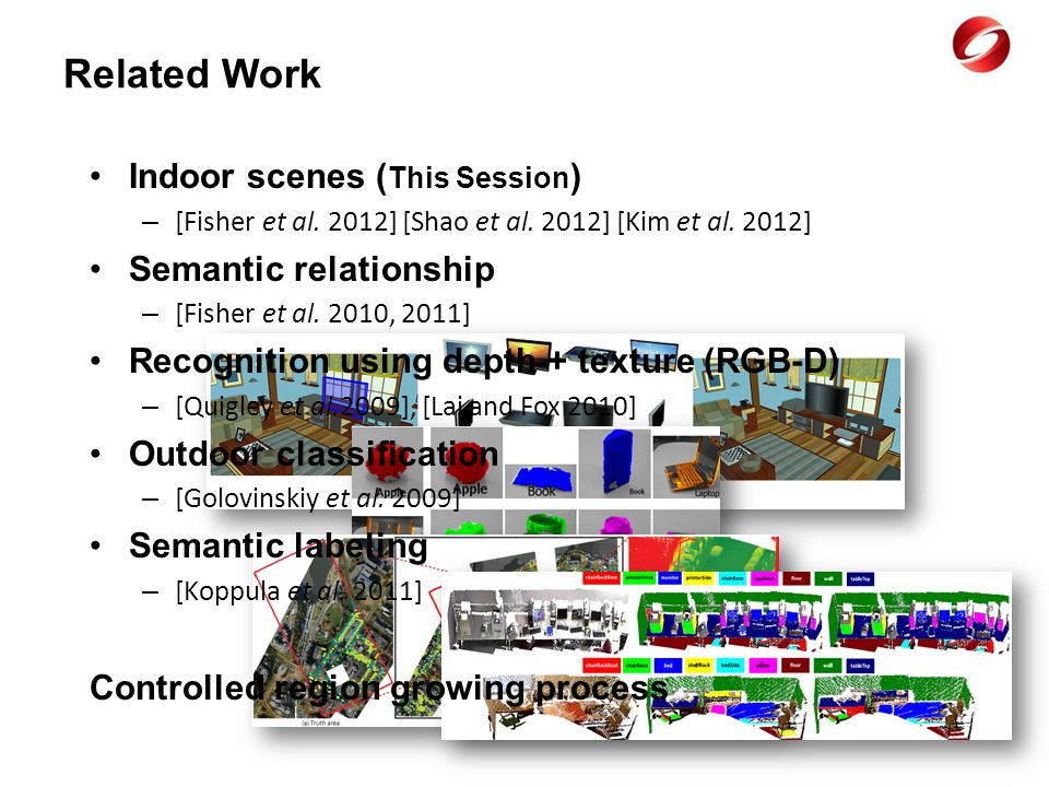 Related Work Indoor scenes ( This Session ) – [Fisher et al.