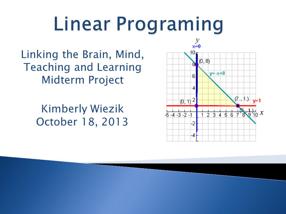 Linking the Brain, Mind, Teaching and Learning Midterm Project Kimberly Wiezik October 18, 2013