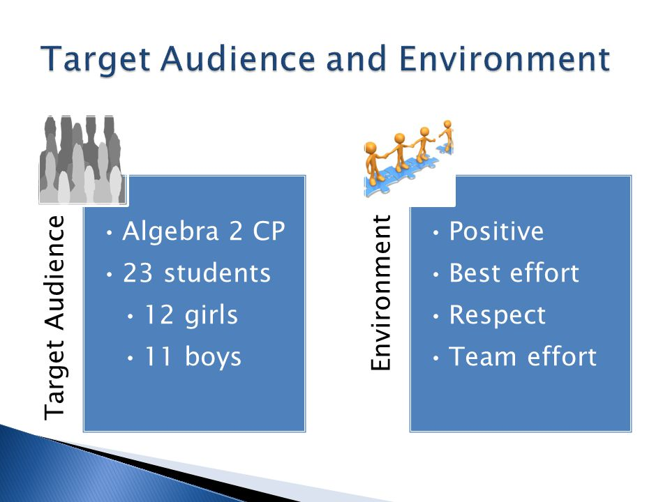 Target Audience Algebra 2 CP 23 students 12 girls 11 boys Environment Positive Best effort Respect Team effort