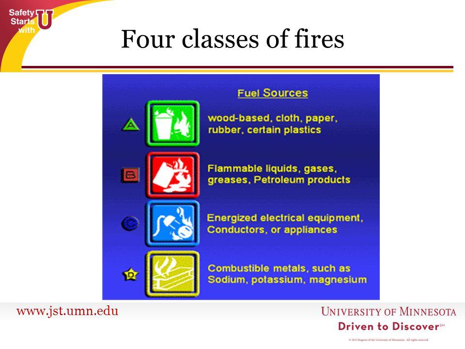 www.jst.umn.edu Four classes of fires