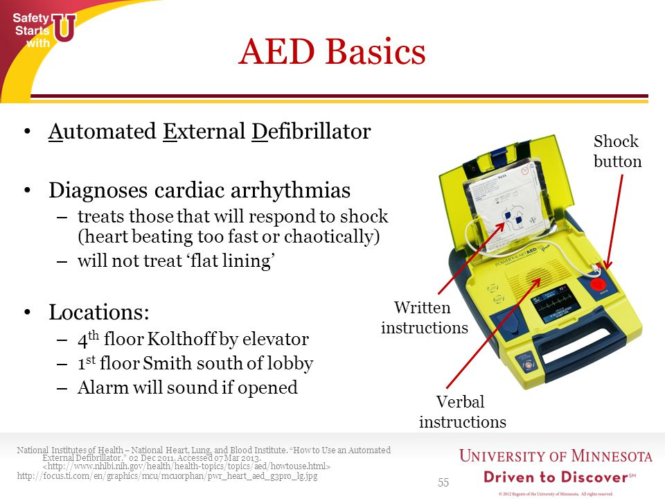 AED Basics Automated External Defibrillator Diagnoses cardiac arrhythmias – treats those that will respond to shock (heart beating too fast or chaotic