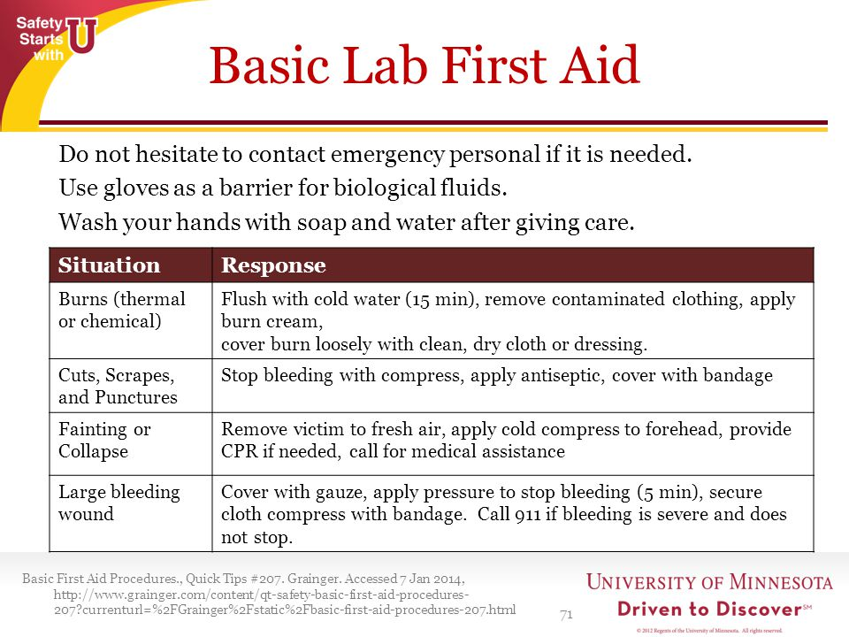 Basic Lab First Aid SituationResponse Burns (thermal or chemical) Flush with cold water (15 min), remove contaminated clothing, apply burn cream, cove