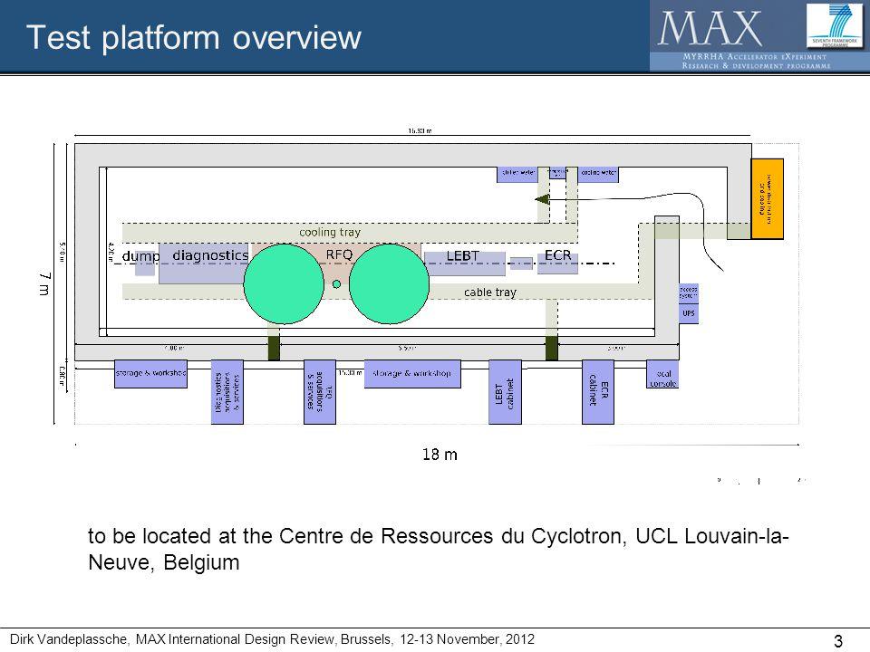 Test platform overview Dirk Vandeplassche, MAX International Design Review, Brussels, 12-13 November, 2012 3 to be located at the Centre de Ressources du Cyclotron, UCL Louvain-la- Neuve, Belgium