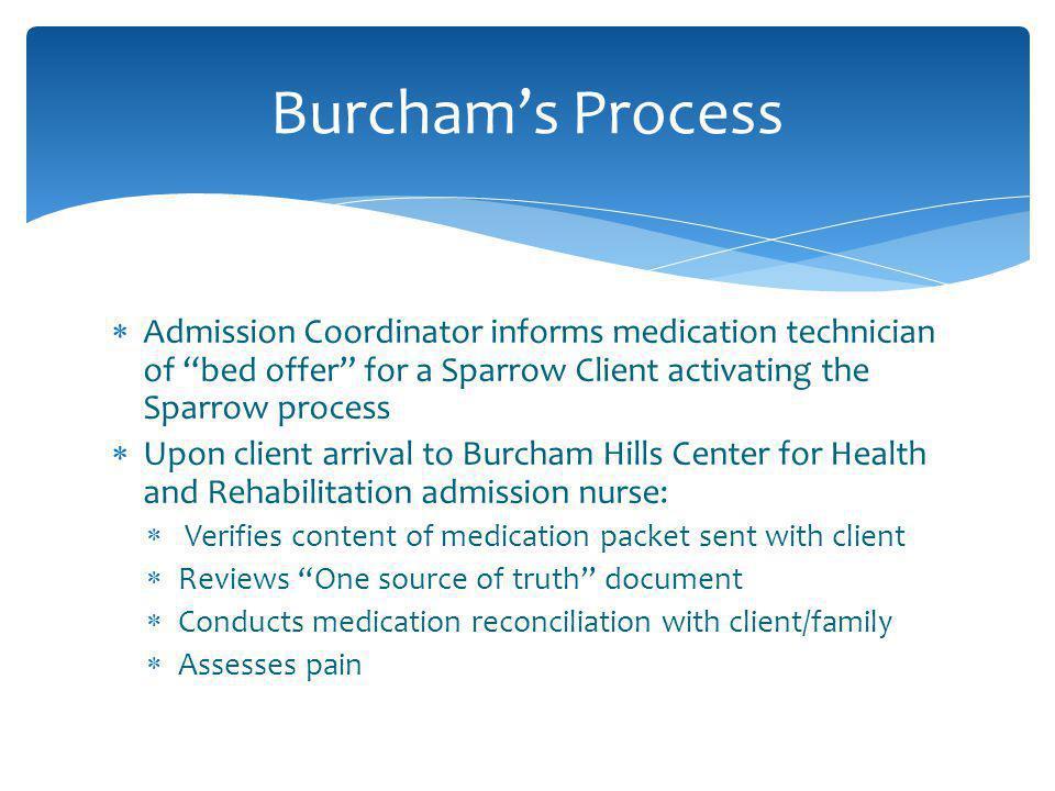 Admission Coordinator informs medication technician of bed offer for a Sparrow Client activating the Sparrow process Upon client arrival to Burcham Hills Center for Health and Rehabilitation admission nurse: Verifies content of medication packet sent with client Reviews One source of truth document Conducts medication reconciliation with client/family Assesses pain Burchams Process