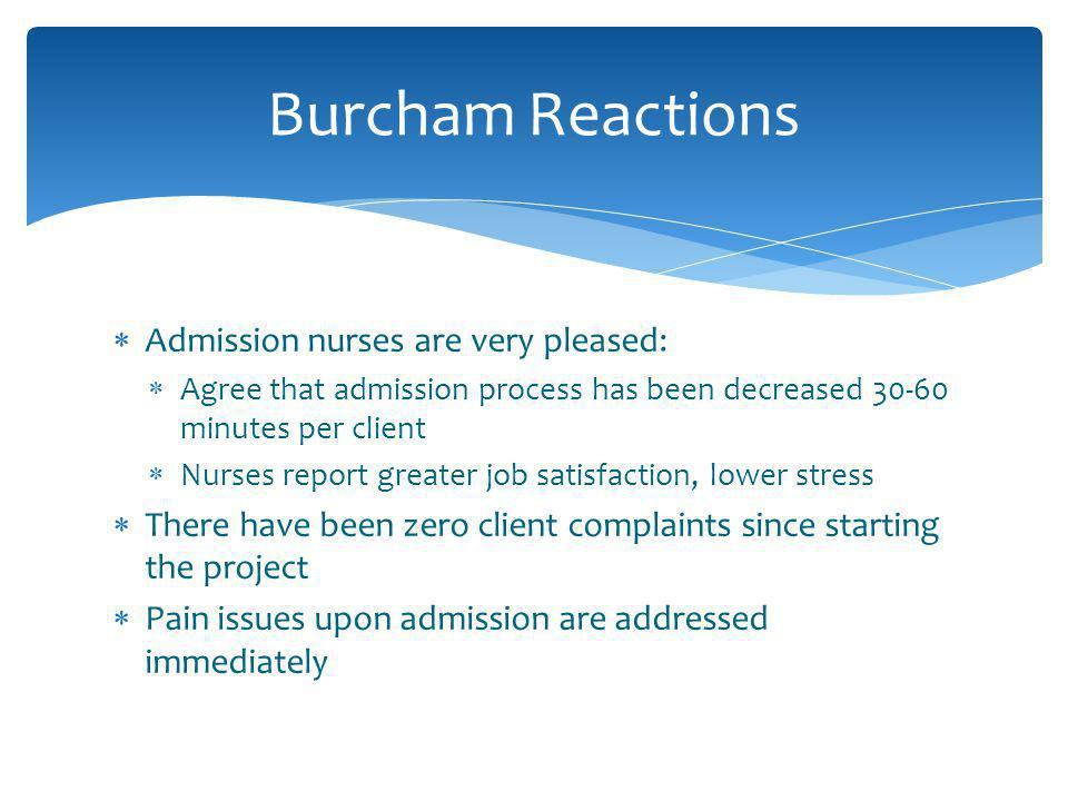 Admission nurses are very pleased: Agree that admission process has been decreased 30-60 minutes per client Nurses report greater job satisfaction, lower stress There have been zero client complaints since starting the project Pain issues upon admission are addressed immediately Burcham Reactions