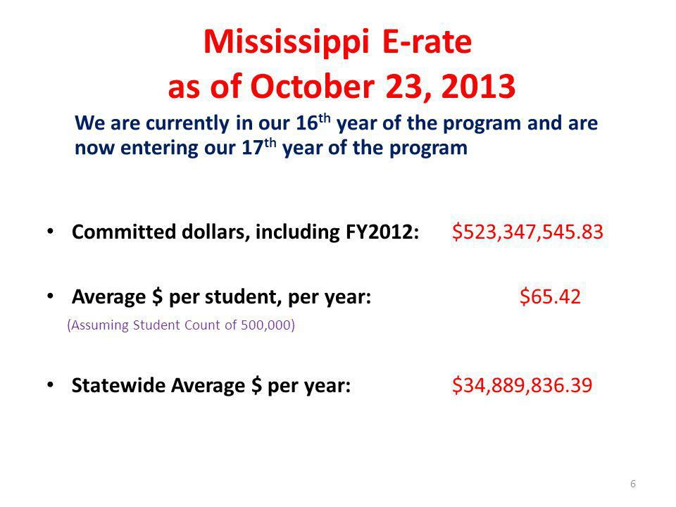 Mississippi E-rate as of October 23, 2013 We are currently in our 16 th year of the program and are now entering our 17 th year of the program Committed dollars, including FY2012: $523,347,545.83 Average $ per student, per year: $65.42 (Assuming Student Count of 500,000) Statewide Average $ per year:$34,889,836.39 6