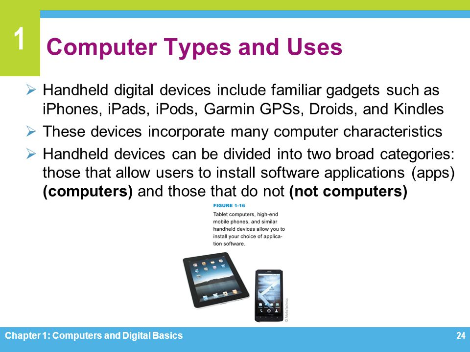 1 Computer Types and Uses Handheld digital devices include familiar gadgets such as iPhones, iPads, iPods, Garmin GPSs, Droids, and Kindles These devi