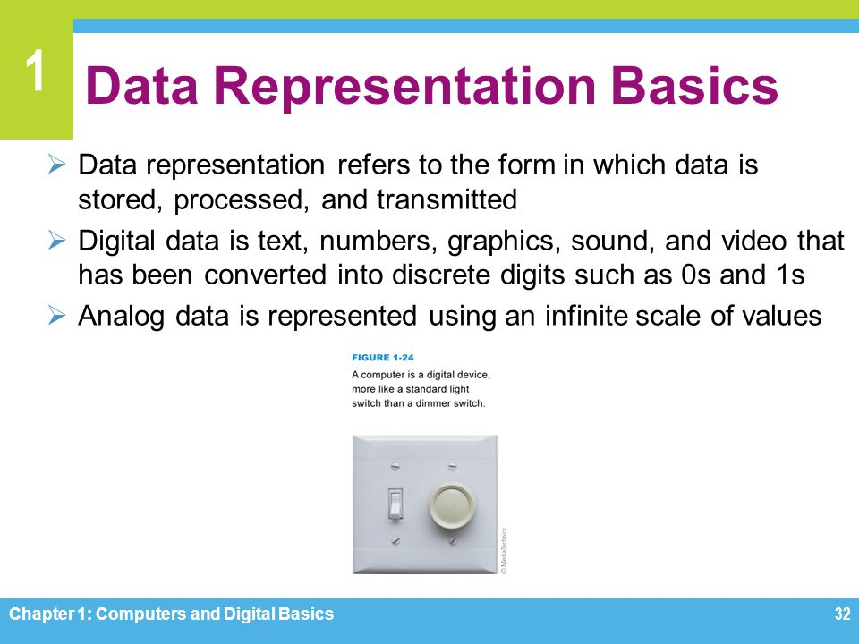 1 Data Representation Basics Data representation refers to the form in which data is stored, processed, and transmitted Digital data is text, numbers,