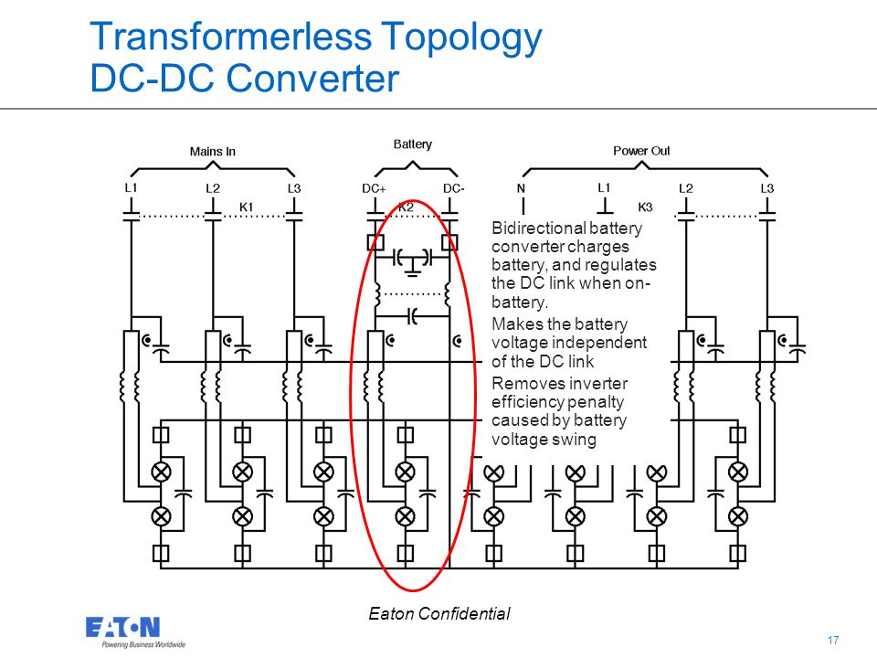 17 Eaton Confidential Transformerless Topology DC-DC Converter Bidirectional battery converter charges battery, and regulates the DC link when on- bat