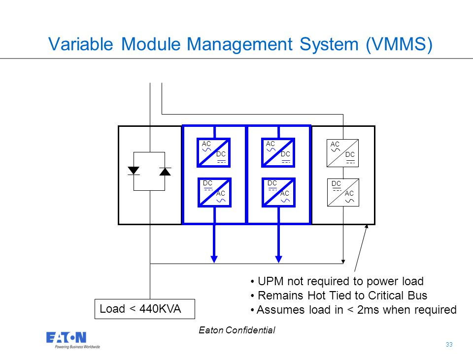 33 Eaton Confidential Variable Module Management System (VMMS) DC AC DC AC DC Load < 440KVA UPM not required to power load Remains Hot Tied to Critica