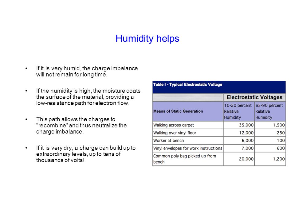 Humidity helps If it is very humid, the charge imbalance will not remain for long time. If the humidity is high, the moisture coats the surface of the