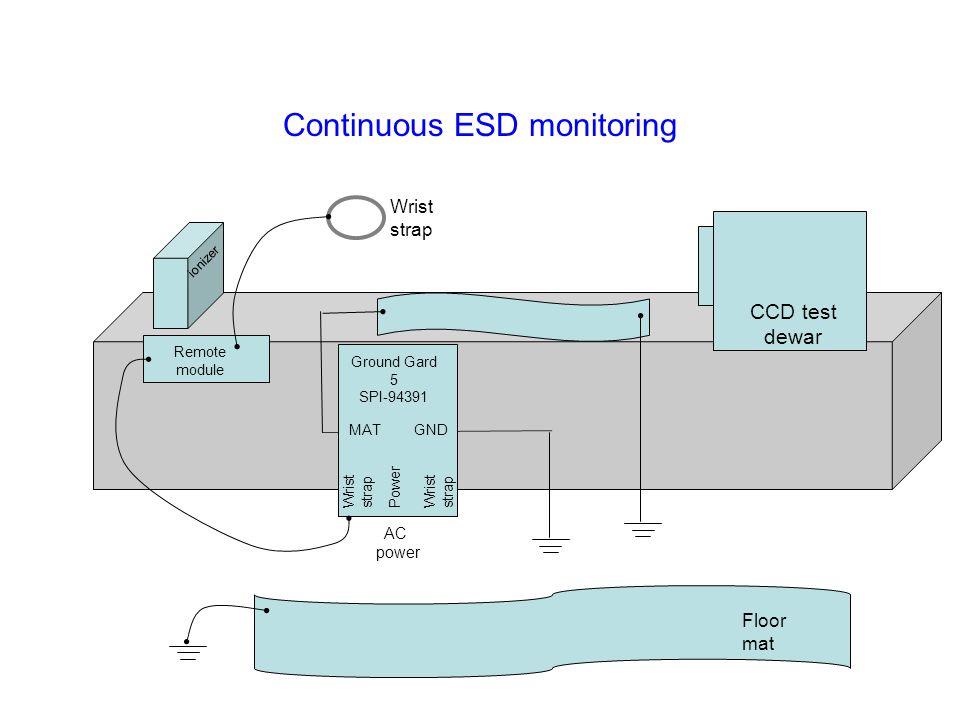 MATGND Wrist strap Power Wrist strap Ground Gard 5 SPI-94391 ionizer CCD test dewar Remote module AC power Floor mat Wrist strap Continuous ESD monito