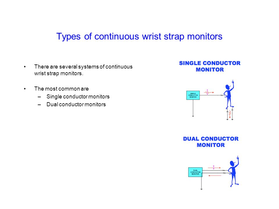 Types of continuous wrist strap monitors There are several systems of continuous wrist strap monitors. The most common are –Single conductor monitors