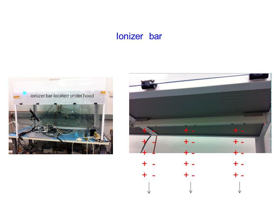 Ionizer bar + - + - + - ionizer bar located under hood