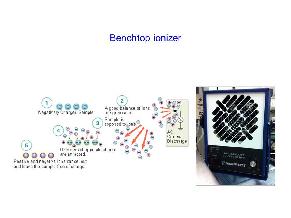 Benchtop ionizer