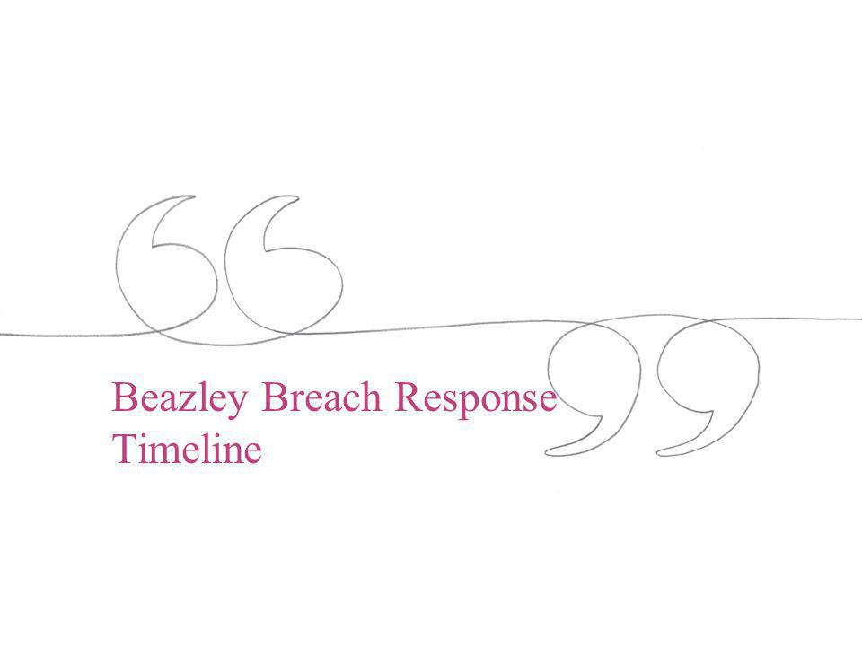Beazley Breach Response Timeline