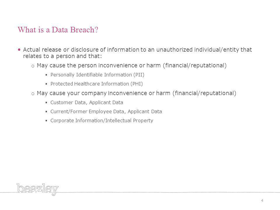 Actual release or disclosure of information to an unauthorized individual/entity that relates to a person and that: o May cause the person inconvenience or harm (financial/reputational) Personally Identifiable Information (PII) Protected Healthcare Information (PHI) o May cause your company inconvenience or harm (financial/reputational) Customer Data, Applicant Data Current/Former Employee Data, Applicant Data Corporate Information/Intellectual Property What is a Data Breach.