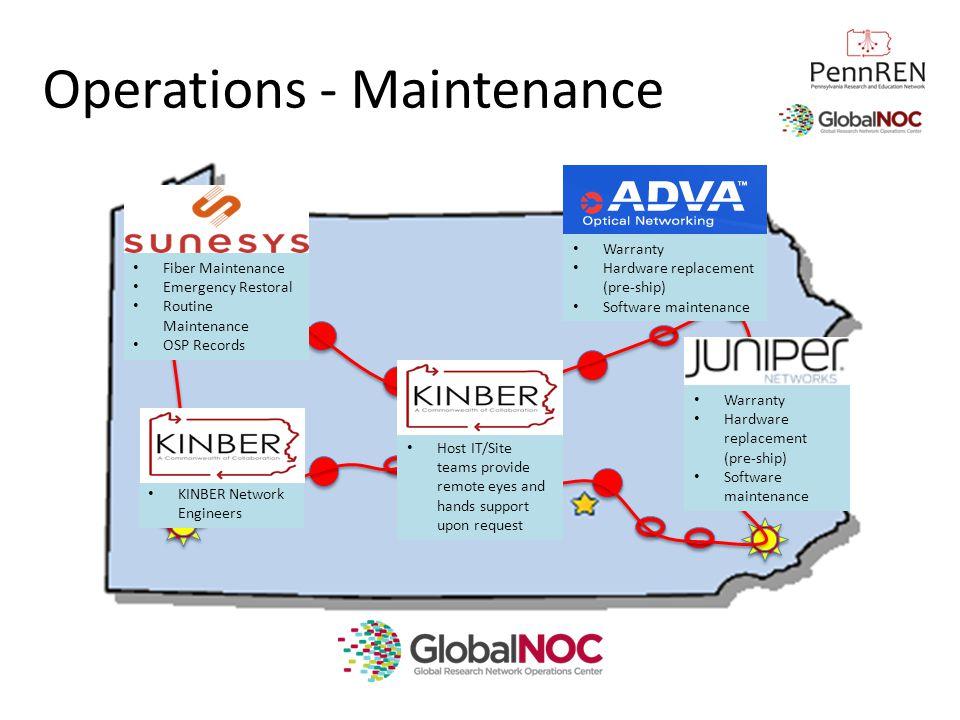 Operations - Maintenance Warranty Hardware replacement (pre-ship) Software maintenance Warranty Hardware replacement (pre-ship) Software maintenance F