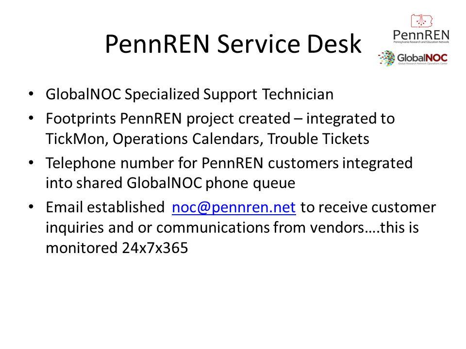 PennREN Service Desk GlobalNOC Specialized Support Technician Footprints PennREN project created – integrated to TickMon, Operations Calendars, Troubl