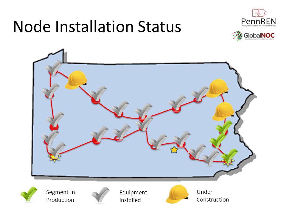 Node Installation Status Segment in Production Equipment Installed Under Construction