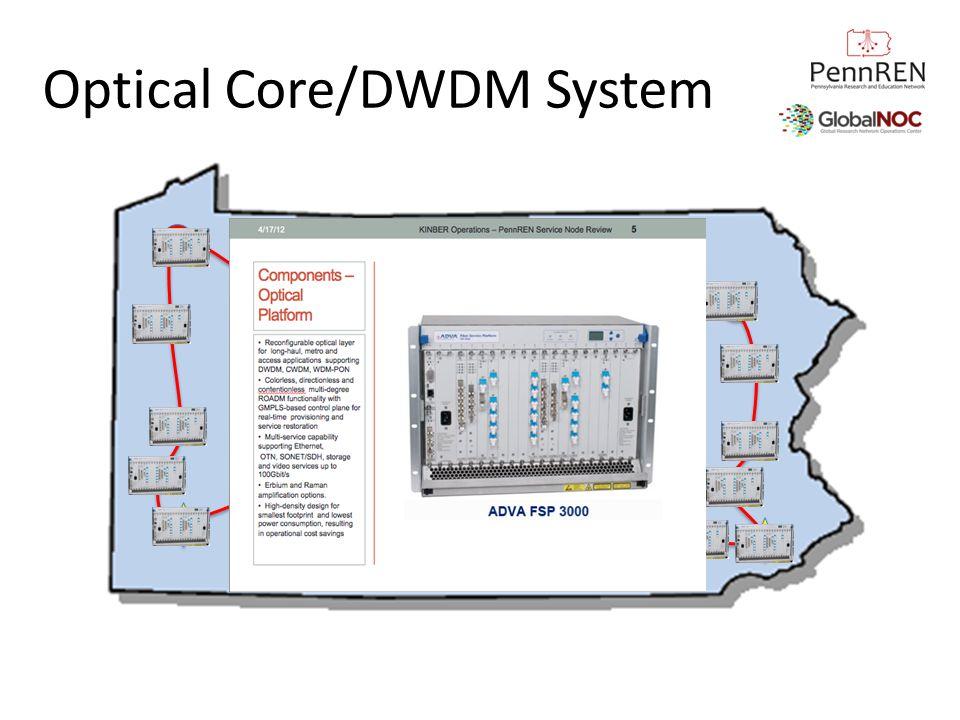 Optical Core/DWDM System