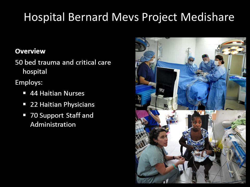 AAO Task Force for Haiti Recovery David W. Parke II MD, ex-officio Robert Butner, MD Claude Cowan, MD Mildred MG Olivier, MD Daniel LaRoche, MD Richar