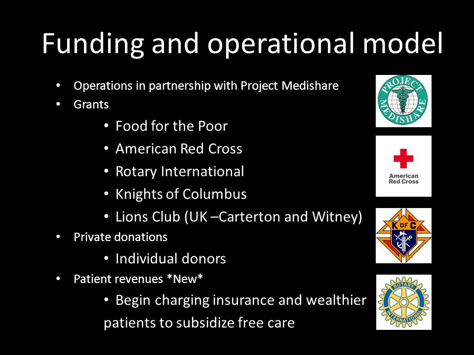 Funding and operational model Operations in partnership with Project Medishare Grants Food for the Poor American Red Cross Rotary International Knights of Columbus Lions Club (UK –Carterton and Witney) Private donations Individual donors Patient revenues *New* Begin charging insurance and wealthier patients to subsidize free care