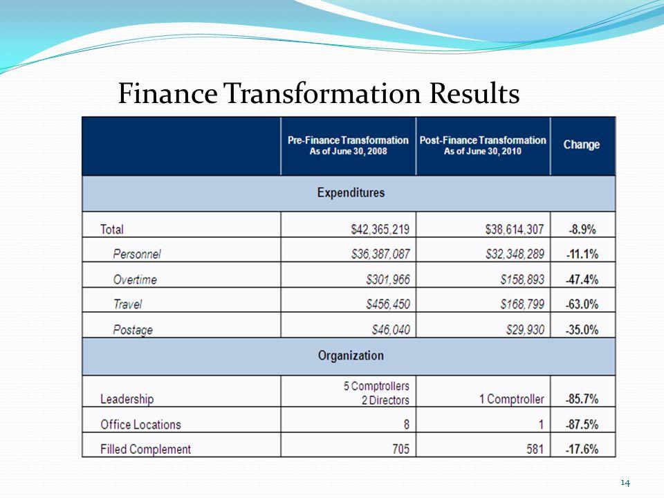Finance Transformation Results 14