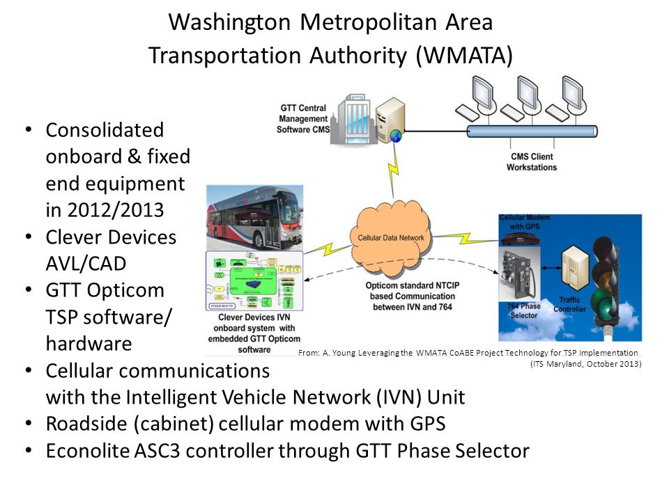 Washington Metropolitan Area Transportation Authority (WMATA) From: A. Young Leveraging the WMATA CoABE Project Technology for TSP Implementation (ITS
