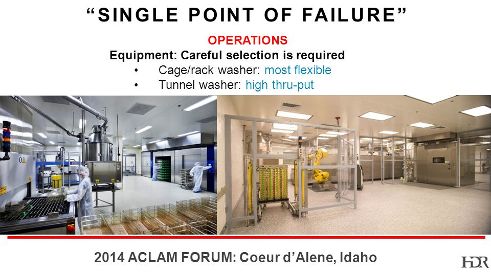 BR ACLAM FORUM: Coeur dAlene, Idaho SINGLE POINT OF FAILURE OPERATIONS Equipment: Careful selection is required Cage/rack washer: most flexible Tunnel washer: high thru-put