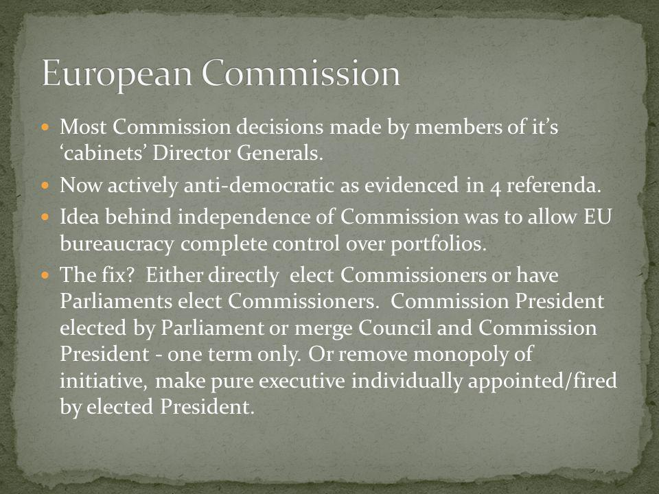 Decides laws on basis of proposal from the European Commission.