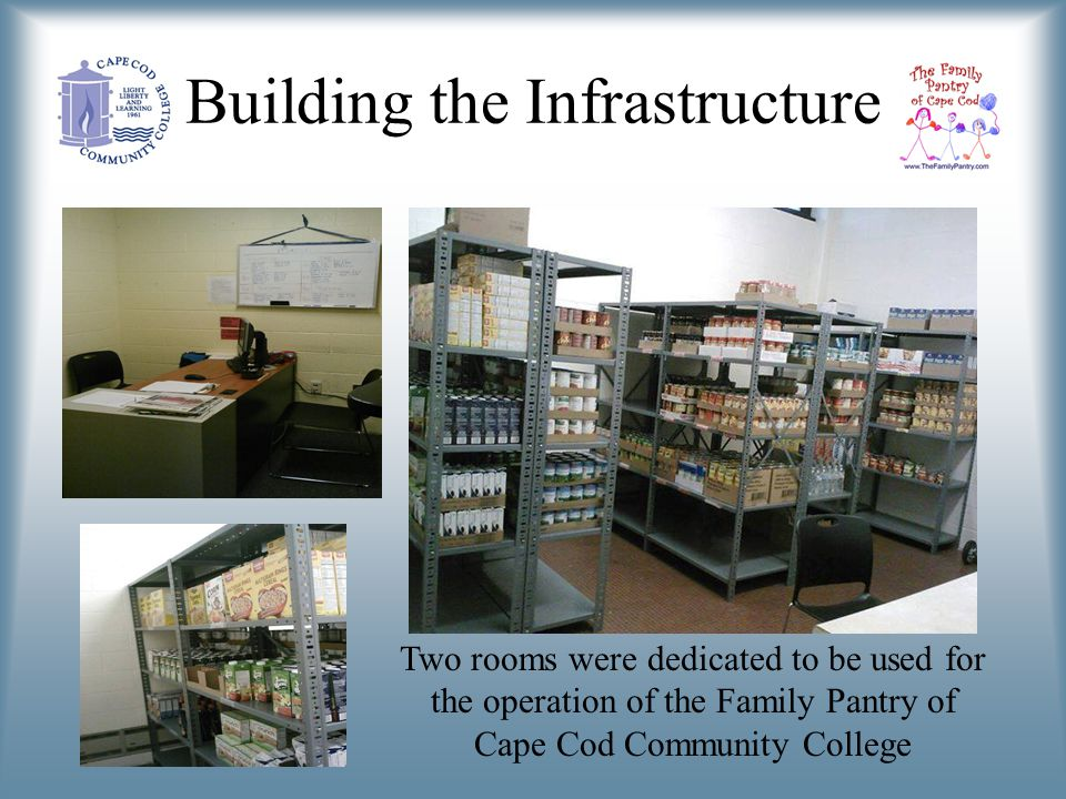 Building the Infrastructure Two rooms were dedicated to be used for the operation of the Family Pantry of Cape Cod Community College