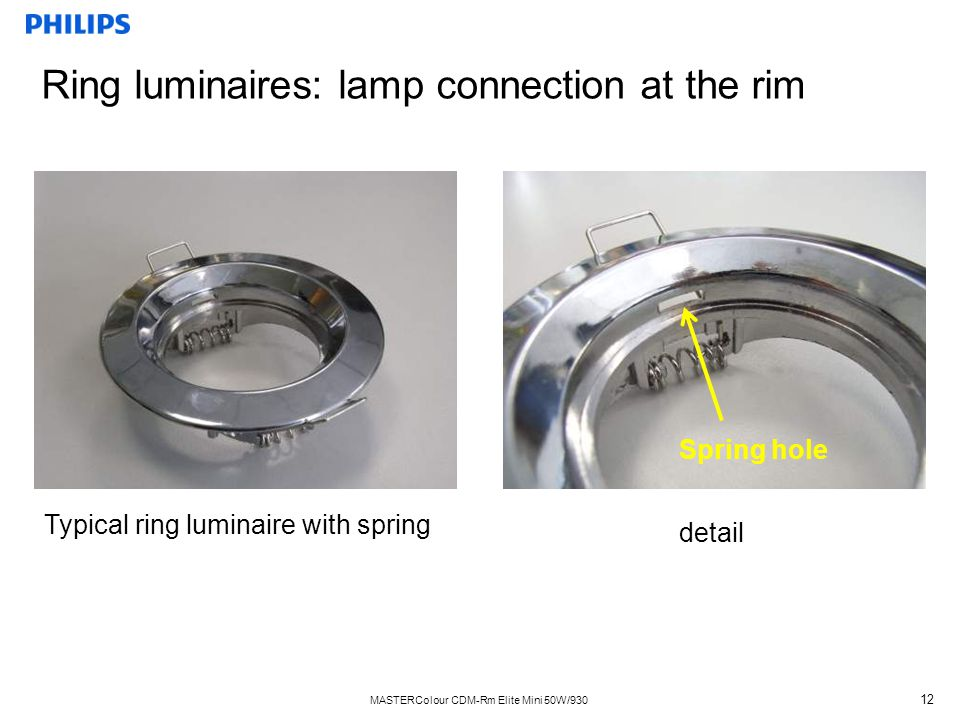MASTERColour CDM-Rm Elite Mini 50W/930 12 Ring luminaires: lamp connection at the rim Typical ring luminaire with spring detail Spring hole